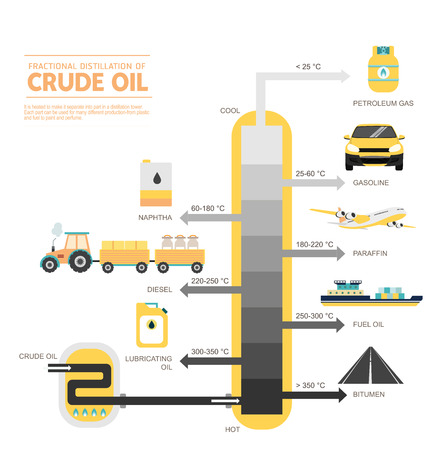 Fractional distillation of crude oil diagram illustration Banco de Imagens - 89121116