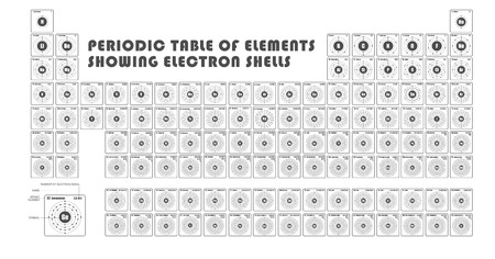 Periodic Table of element  showing electron shells