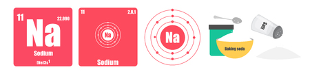 Periodic Table of element group I the alkali metals Sodium Na Illustration