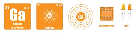 Periodic Table of element group III Gallium