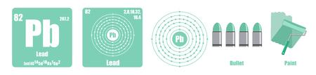 Periodic Table of element group IV  Lead Illusztráció