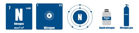 Periodensystem der Elementgruppe V Stickstoff