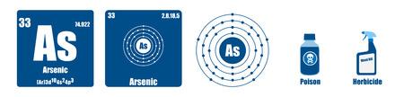 Periodic Table of element group V Arsenic Illustration