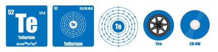 Periodic Table of element group VI  Tellurium Vectores