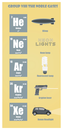 Periodic Table of element group VIII The noble gases Illustration