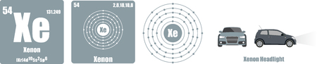 Periodic Table of element group VIII The noble gases Vectores