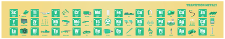 Periodic Table of element Transition metals Vectores