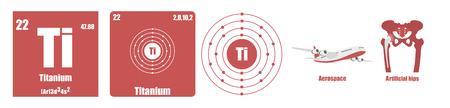 Periodic Table of element Transition metals Titanium Ilustração