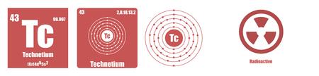 Periodic Table of element Transition metals Technetium