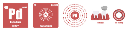 Periodic Table of element Transition metals Palladium Illustration