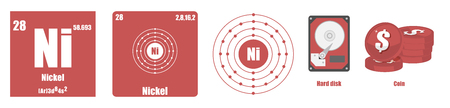 Periodic Table of element Transition metals Nickel