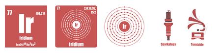 Periodic Table of element Transition metals Iridium