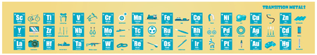 Periodic Table of element Transition metals Illustration