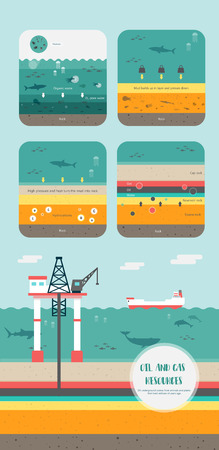 An infographics diagram material on how petroleum fuel was formed into oil and gas underground