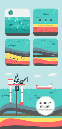 An infographic illustration of how a petroleum fossil fuel was formed into oil and gas underground Stok Fotoğraf - 97905909