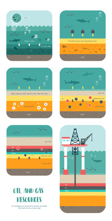 Set of infographics chart or banner on how to petroleum fossil fuel was form to oil and gas underground