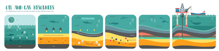 Una ilustración infográfica de cómo se formó un combustible fósil de petróleo en petróleo y gas bajo tierra