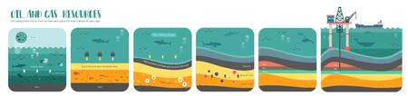 Une illustration infographique de la transformation d'un combustible fossile en pétrole et en gaz sous terre