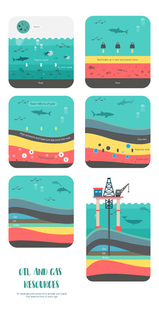 An infographic illustrations of how a petroleum fossil fuel was formed into oil and gas underground