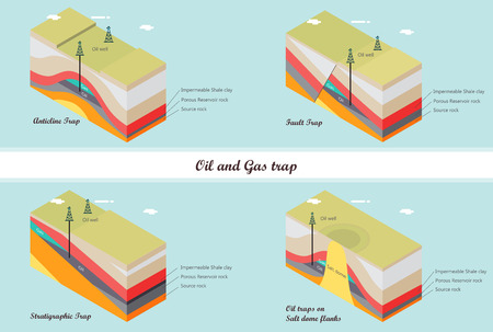 Diagram structural different types of oil and gas traps illustration Illustration