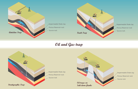 Diagram structural different types of oil and gas traps illustration Vettoriali