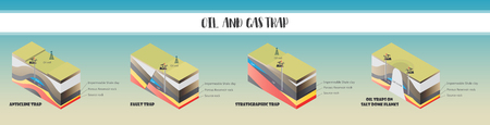 Diagram structural different types of oil and gas traps illustration Çizim