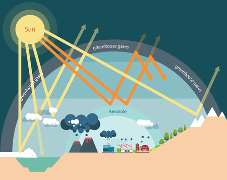 The greenhouse effect illustration info-graphic natural process that warms the Earth's surface. Иллюстрация