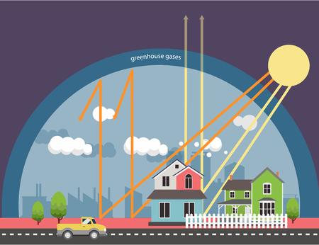 Il processo naturale info-grafico illustrativo effetto serra che riscalda la superficie terrestre.