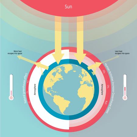 The greenhouse effect illustration info-graphic natural process that warms the Earth surface.