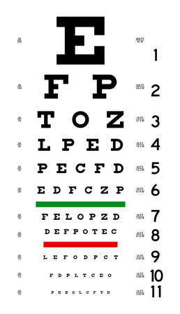 eye disease: Eye Chart