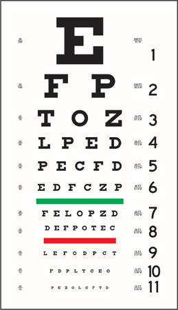 eye test:   Eye Chart (in vector format, can be scaled to any size) Illustration
