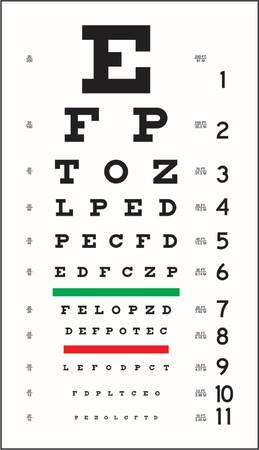 sight chart: Ojo Gr�fica (en formato vectorial, que se puede expandir a cualquier tama�o)  Vectores