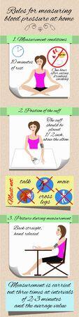 Rules for measuring blood pressure at home. Vector illustration