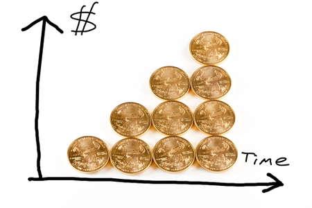 그래프 자체를 형성하기 위해 금화를 사용하는 금의 상승 가격에 대한 그래픽 그림