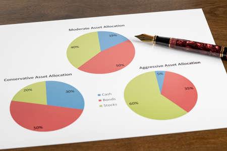 Stylo-plume en or coûteux indiquant un camembert d'allocation d'actifs modéré parmi d'autres choix d'investissement