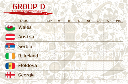 runner up: Football world championship 2018, European qualifiers matches, group D table of results, vector template