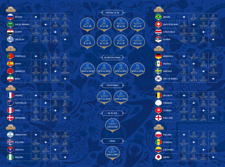 Match schedule 2018 final draw results table.