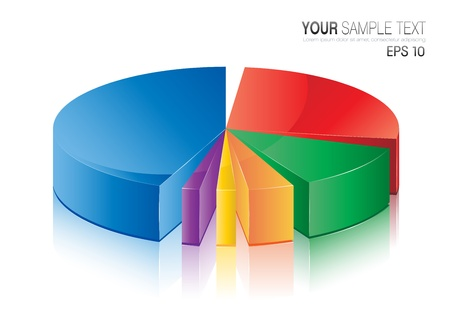 This image is a vector file representing a 3d Pie Chart,  all the elements can be scaled to any size without loss of resolution. Stock Vector - 12081902