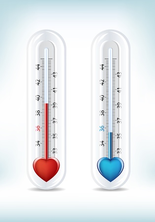 thermometers: This image is a vector file representing a Love And Hate Meter,  all the elements can be scaled to any size without loss of resolution.