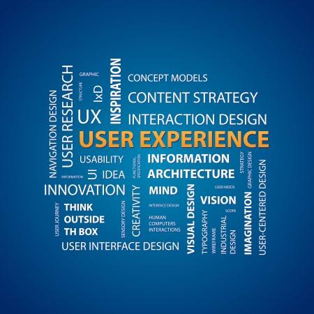 interactions: Dit beeld vertegenwoordigt een gebruikerservaring kaart UX design Stock Illustratie