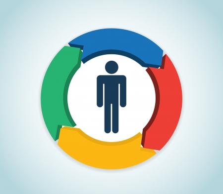 사용자: 이 이미지는 사용자 중심의 디자인주기를 나타냅니다.  사용자 중심의 디자인 일러스트