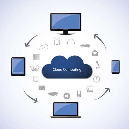 Cloud computing concept Stock Vector - 16543735