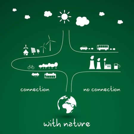 sostenibilit�: Eco Infografica design