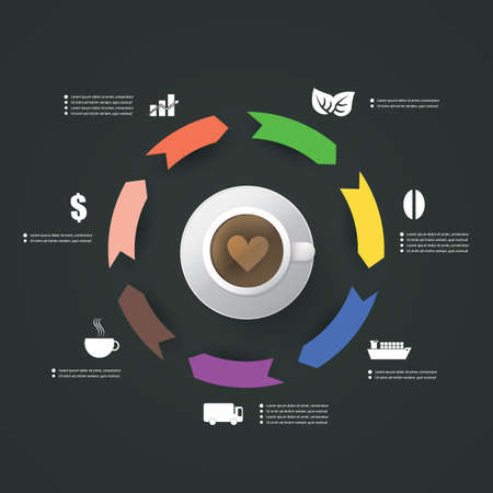 circle chart: Infographics Design - Coffee