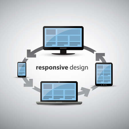 fully: Responsive Web Design Concept - Same Website for All Devices