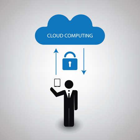 synchronizing: Cloud Computing Concept Design - Safe Synchronizing