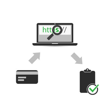 mobile website: Secure Online Payment - HTTPS Protocol - Safe and Secure Networking, Browsing on Mobile Computer