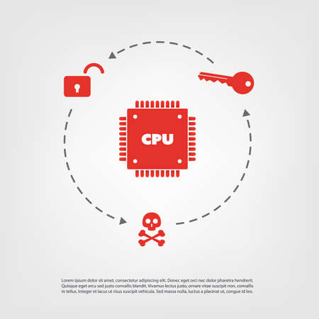 Password or Data Leak Problem Due to CPU Bugs and Vulnerabilities - IT Security Concept Design