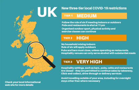 UK new three-tier local COVID-19 restrictions explained Infographic on a blue background.