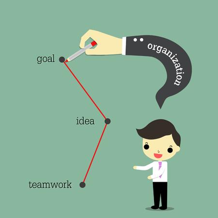 ビジネスマンといえば、成功の組織の手を描くパスは、ゴールに行くのためのアイデアを作成するチームワークです。
